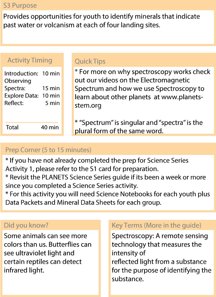 Back Pocket Activity Essentials-Science 3-back