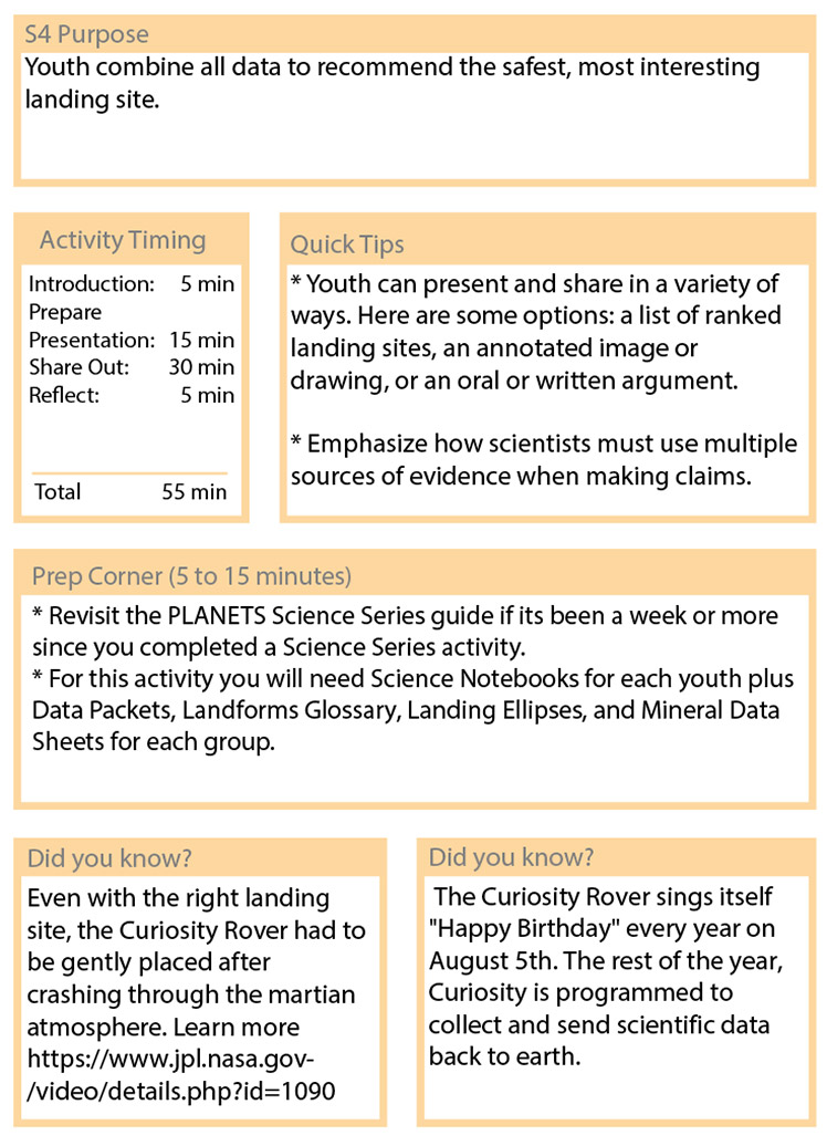 Back Pocket Activity Essentials-Science 4-back