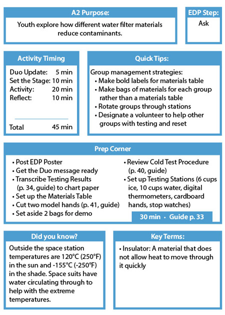 Back Pocket Activity Essentials - Engineering - Back A2