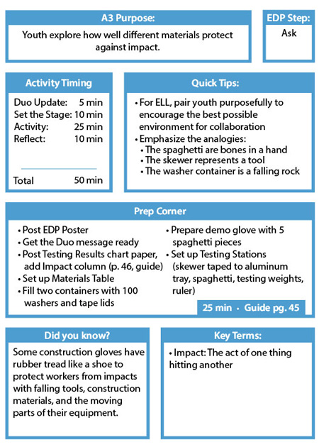Back Pocket Activity Essentials - Engineering - Back A3