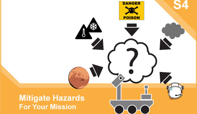 Space Hazards: Activity – Science S4 card front